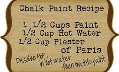 Recipe for Milk Paint
