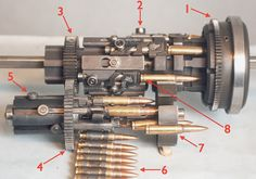 mecanismo de un cañón automatico