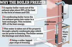 Pin by Phillip Sawyer on Boiler | Pinterest | Central heating and Slate