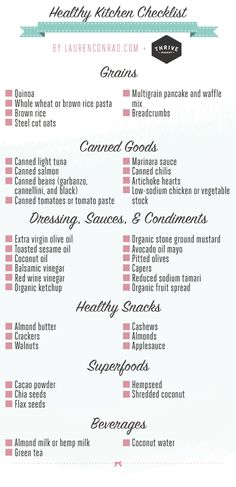 Good Eats: The Healthy Kitchen Shopping List