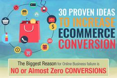 30 proven ideas to increase ecommerce conversions [Infographic] - Smart Insights Digital Marketing Advice