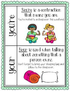 COMMON HOMOPHONE ANCHOR CHARTS FREEBIE -