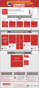 Pinterest photo sizes and character limits for Pins and Boards