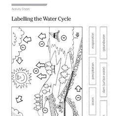 water cycle diagram worksheets