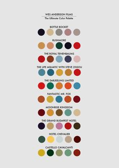 Wes Anderson Color Palette by Eyamotions  /  want it on a WHIM.