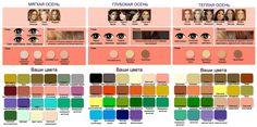 Как определить свой тип внешности? | Violete.Ru