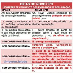 DICAS DO NOVO CPC Novo Cpc, Home Schooling, Good To Know, Study, Lawyer, Labor Law, Law School, Goals, Classroom