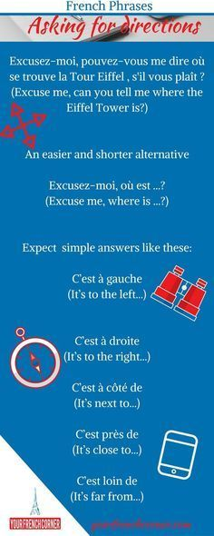 Are you Traveling to a French speaking country soon? It is time to kick off your French language learning journey. Here are 61 French Phrases For Travelers. French Expressions, French Phrases, French Words, French Travel Phrases, French Quotes, French Language Learning, Learn A New Language, Learning Spanish, Language Study