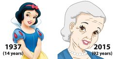 I Made Disney Princesses Look The Age They'd Be Today   Bored Panda
