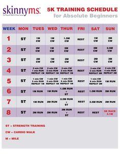 Skinny Ms. Running Guide