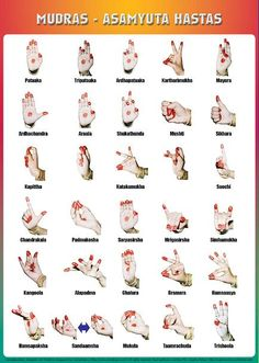 kuchupudi mudras | Note: 24 hour cancellation is required for semi-private and private ...