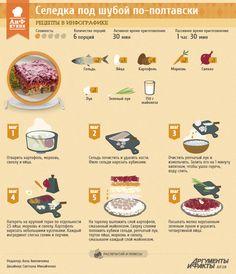 Рецепт в инфографике: селедка под шубой по-полтавски | Рецепты в инфографике | Кухня | АиФ Украина