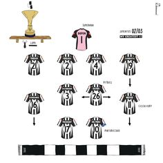 Best Football Players, Football Soccer, Football Tactics, Team Builders, Juventus Stadium, Retro Football Shirts, Professional Football, Turin, Dream Team