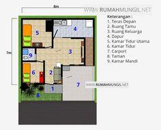 Kumpulan Model Desain Rumah Minimalis Rumah Modern Rumah Sederhana