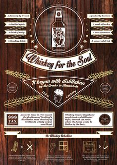 0 4 infographics consist of the history of whiskey, the making of whiskey, sporadic facts and food and whiskey receipes.           source 0 Originally posted 2013-08-08 13:03:49. Republished by Blog Post Promoter No related posts.