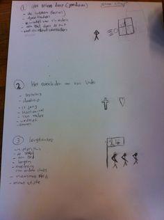Dit zijn alle schetsen die ik na de eerste les heb gemaakt en ik hiermee nu inspiratie opdoen voor mijn werk en daardoor kan ik makkelijker en sneller aan de gang gaan