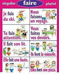 verbes au present images - Google Search