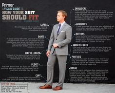 How your suit should fit - men's interview attire Looks Style, Looks Cool, My Style, Style Blog, Dress For Success, Sharp Dressed Man, Well Dressed, Fashion Moda, Men's Fashion