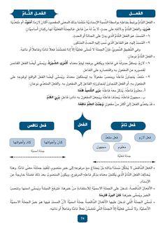 Pin By Mostafa Gawdat On Langue Arabe Arabic Language Learn Arabic Language Learning Arabic