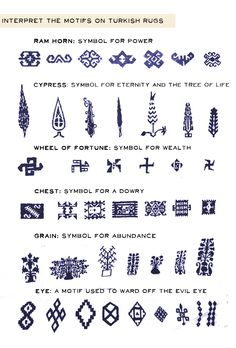 Turkish rugs symbols | Justina Blakeney Est. 1979
