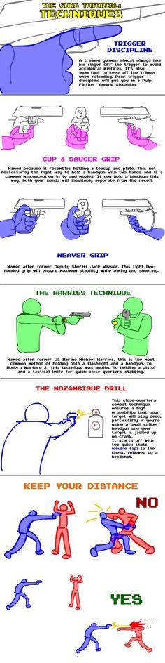 Guns Mini-Tutorial: Techniques by PhiTuS on DeviantArt