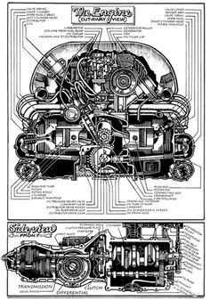 """Beetle engine cut-away from """"How To Keep Your Volkswagen Alive Forever"""" by John Muir. My first VW repair manual. Beetles Volkswagen, Auto Volkswagen, Vw Camper, Vw Cabrio, Van Vw, Vw T3 Doka, Vw Beach, Kdf Wagen, Vw Engine"""