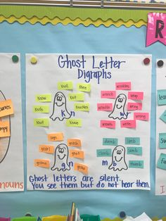 Ghost (silent) letter digraphs Phonics Rules, Teaching Phonics, Teaching Reading, Reading Tutoring, Spelling Rules, Reading Resources, Spelling Activities, Letter Activities, Jolly Phonics Activities