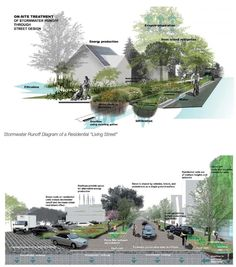 #ClippedOnIssuu from University District Alliance Urban Design Framework, Phase II: Using Greenways...