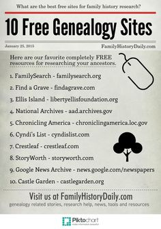 10 Free Genealogy Sites                                                       …