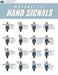 Motorcycle hand signals are important for communication when riding in groups. They're also critical if your signal lights happen to go out. Here's