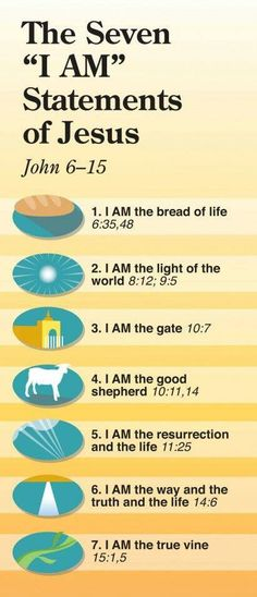 """The Great """"I Am"""" scriptures"""