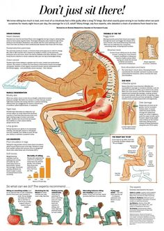 Harmful Side Effects Of Sitting Too Long & How To Avoid It