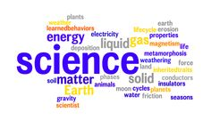 For my science bulletin board...made on wordle with most of the concepts we cover in 4th grade