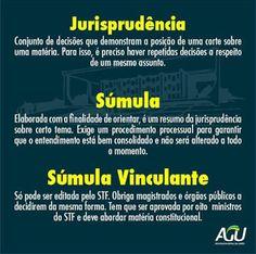 Direito e concursos em foco: Jurisprudência - Súmula - Súmula Vinculante