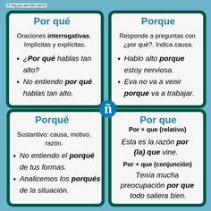 How You Can Learn Spanish Better Through the Arts Spanish Grammar, Spanish Language Learning, English Vocabulary, Spanish Lessons Online, Spanish Teaching Resources, Goodbye In Spanish, Spanish Basics, Learn Spanish, Spanish Classroom