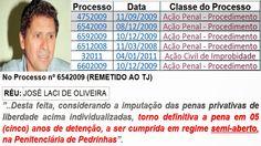 EDGAR RIBEIRO: No Maranhão, condenado a 5 anos de prisão tenta in...