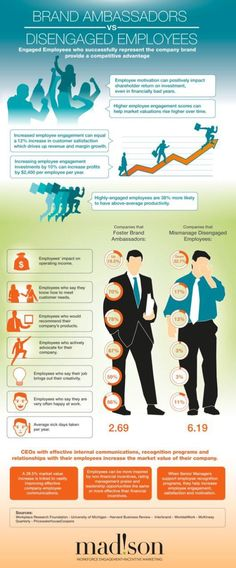 Brand Ambassadors vs. Disengaged Employees #infographic #hr