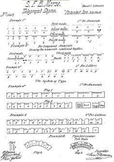Samuel Morse Patent for the telegraph