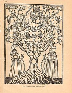 Ramon Llull. Arbre de sciència (1296): El símbol de l´arbre amb les seves arrels, tronc, branques, etc., canvia el mecanisme logicomatemàtic i es transforma en un vehicle d´estructuració dels coneixements de l'època, en funció dels tres temes capitals del pensament humà: mon, home i Déu