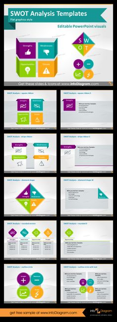 SWOT analysis template as editable diagrams for PowerPoint. Flat and ink hand-drawn SWOT icons.