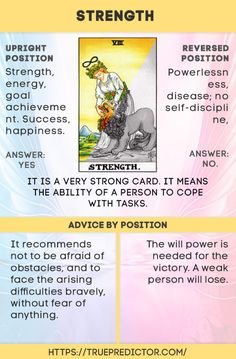 Strength tarot card meaning in love, money and future readings