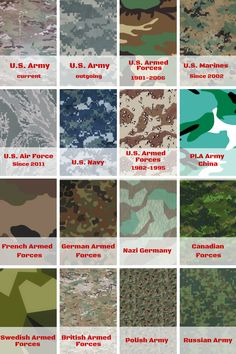 Different types of military camouflage patterns - Uniform Camouflage Patterns, Military Camouflage, Military Gear, Military Equipment, Military History, Military Uniforms, Types Of Camouflage, German Uniforms, Military Weapons