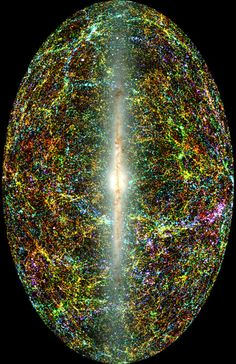 """infinity-imagined: """" This all-sky view of the entire near-infrared sky reveals the distribution of galaxies beyond the Milky Way. The image is derived from the 2MASS Extended Source Catalog, which contains more than 1.5 million galaxies, and the..."""