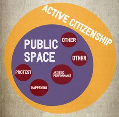 Components of public space