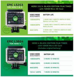 GoPro Extended Battery Pack