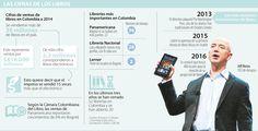 Amazon apuesta a que los jóvenes no dejen los libros
