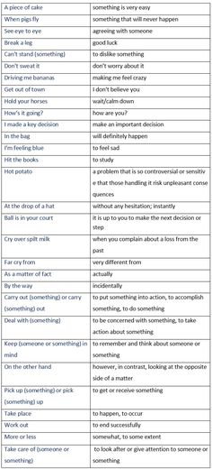 30 Frequently Used English Idioms - learn English,idioms,english