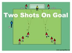 Shooting drills for soccer are often a preferred activity to perform. However shooting is quite difficult and demands several movements to come together. Soccer Training Drills, Basketball Drills, Basketball Players, Soccer Coaching, Free Basketball, Basketball Workouts, Top Soccer, Basketball Shoes, Soccer Skills For Kids