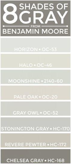 Best Benjamin Moore Gray Owl Vs Stonington Gray – Comparing 640 x 480