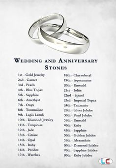 Traditional 6 Year Wedding Anniversary Gift Ideas : Wedding and Anniversary Gemstones: 10th Anniversary is diamonds, yeah ...